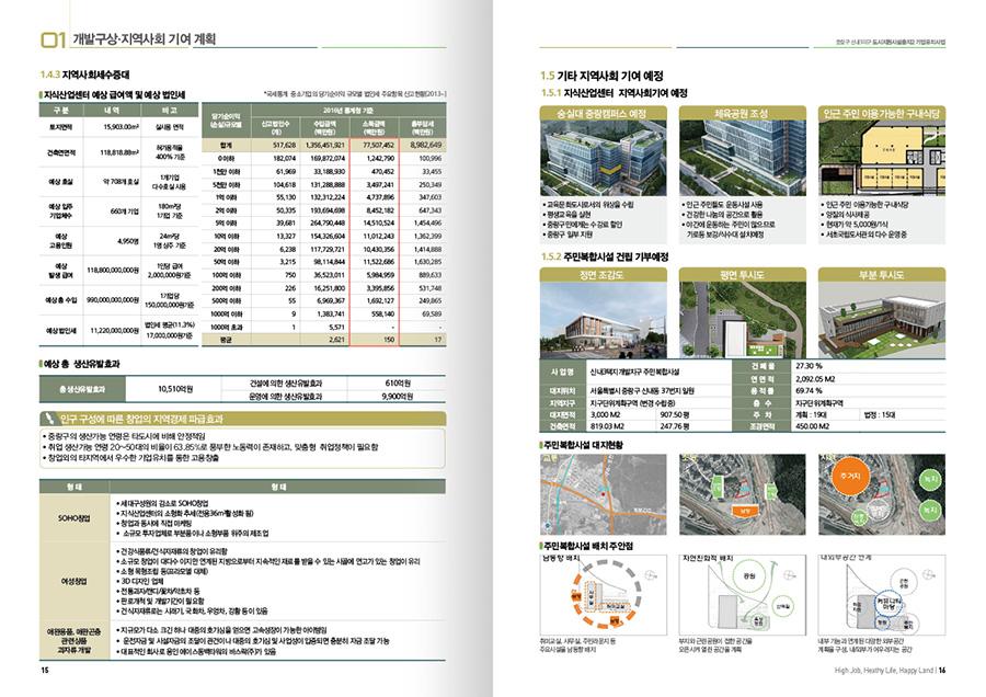 건설건축 유치 사업계획서