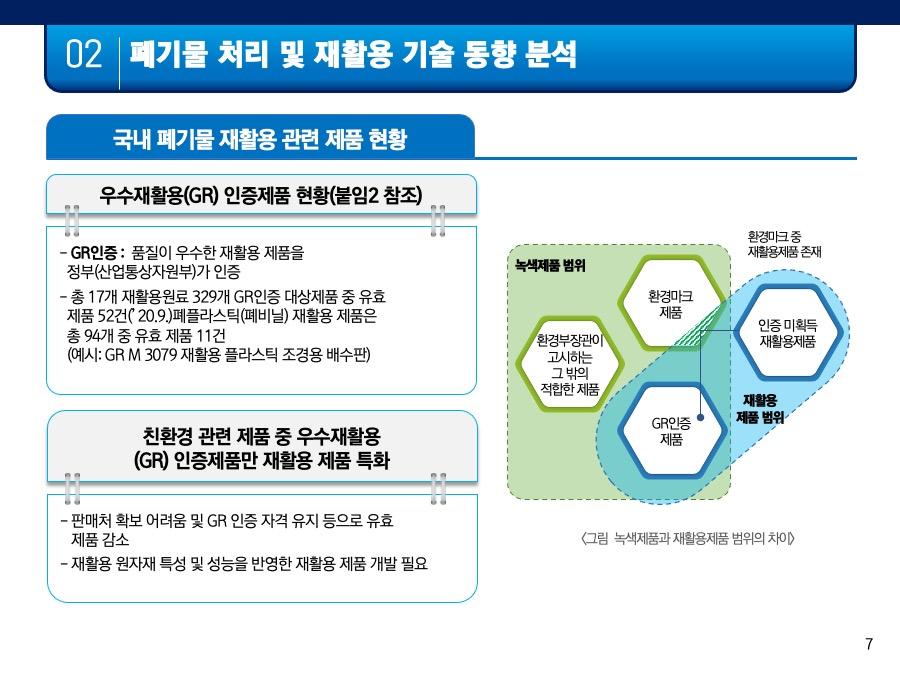 연구발표PPT 연구발표사업제안서 보고서 연구발표파워포인트작업 회PPT디자인회사 더레이아웃입니다