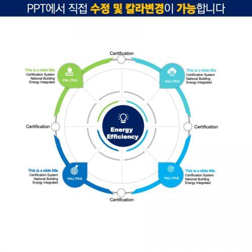 PPT다이어그램템플릿 템플릿디자인 보고서템플릿 제안서템플릿 더레이아웃입니다